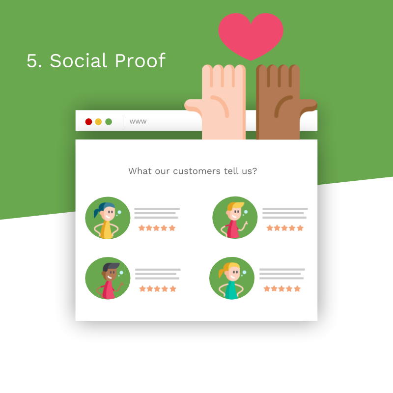 7 Tips Redesign Website_social proof