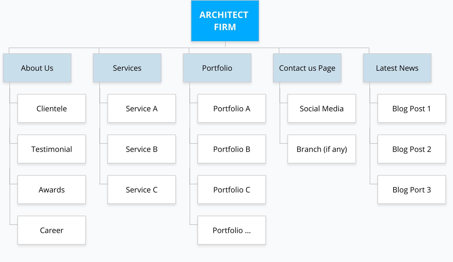 Web Design For Architect 11
